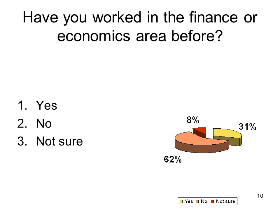 10 Have you worked in the finance or economics area before? 1.Yes 2.No 3.Not sure