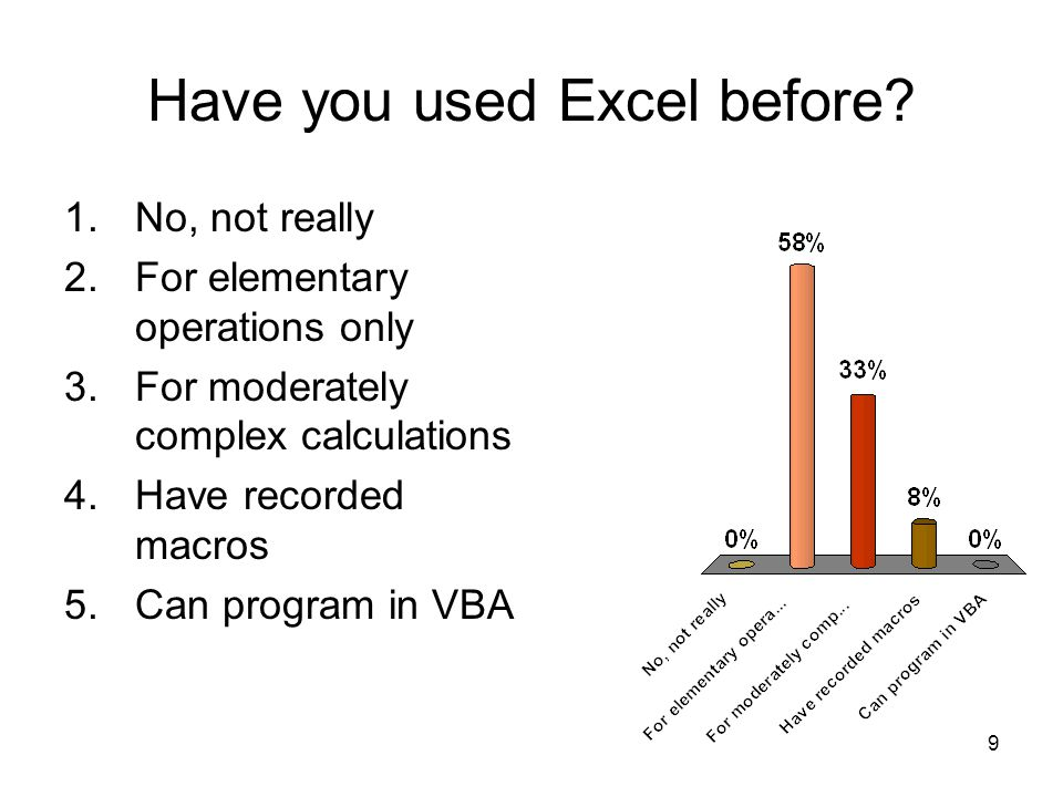 9 Have you used Excel before.