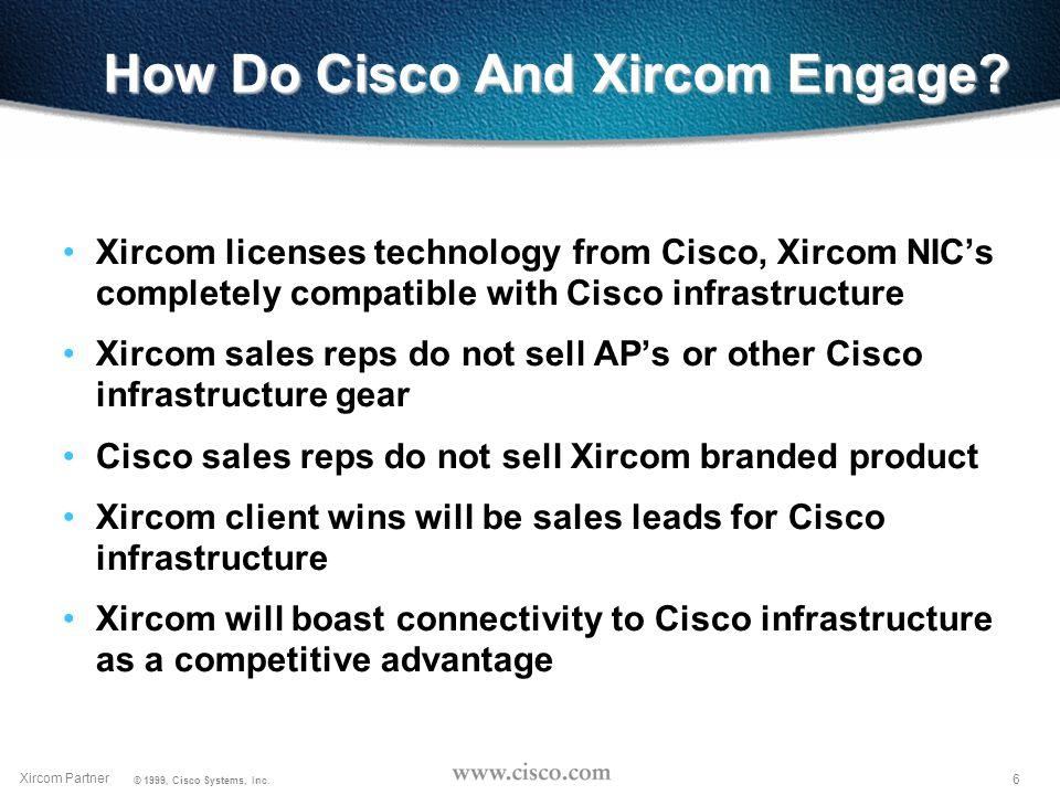 5 Xircom Partner © 1999, Cisco Systems, Inc. Why Partner With Xircom.