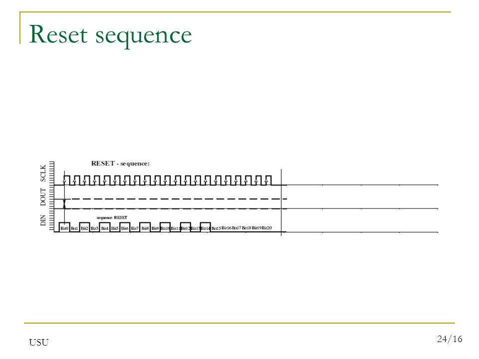 USU 24/16 Reset sequence