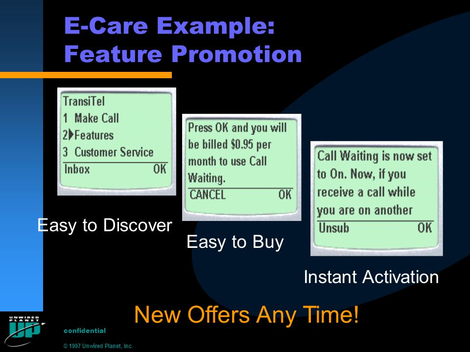 © 1997 Unwired Planet, Inc. confidential E-Care Example: Feature Promotion Easy to Discover Easy to Buy Instant Activation New Offers Any Time!