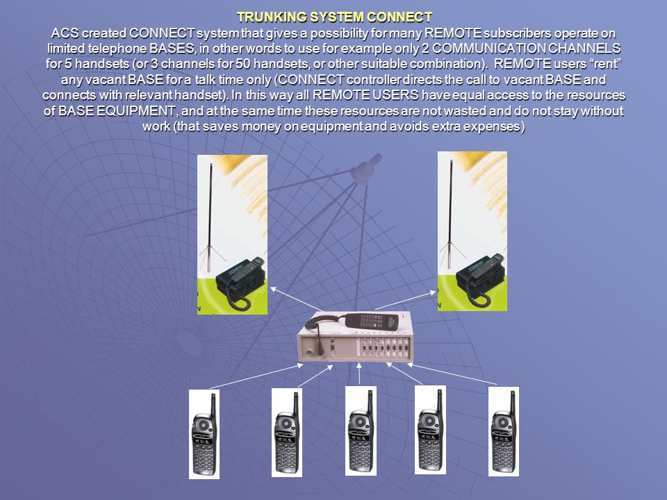 TRUNKING SYSTEM CONNECT ACS created CONNECT system that gives a possibility for many REMOTE subscribers operate on limited telephone BASES, in other w