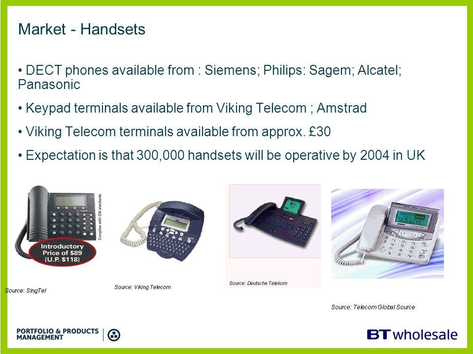 Market - Handsets DECT phones available from : Siemens; Philips: Sagem; Alcatel; Panasonic Keypad terminals available from Viking Telecom ; Amstrad Vi