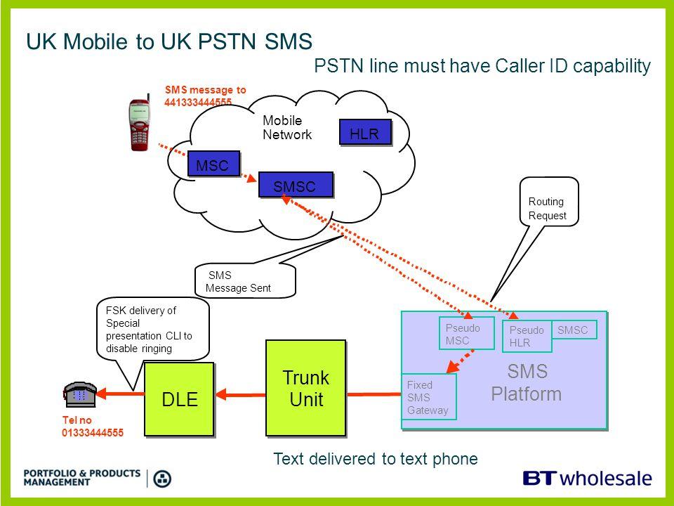 UK Mobile to UK PSTN SMS Trunk Unit Trunk Unit DLE SMS message to 441333444555 SMS Platform SMS Platform Pseudo HLR Routing Request Pseudo MSC Mobile