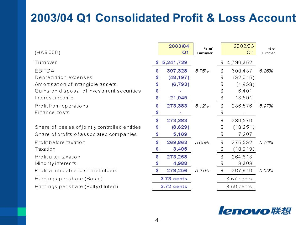4 2003/04 Q1 Consolidated Profit & Loss Account