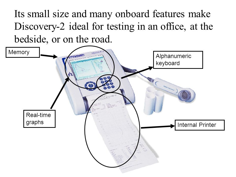 Cost Effective Spirometry Discovery-2 is used with your choice of mouthpieces or filters.