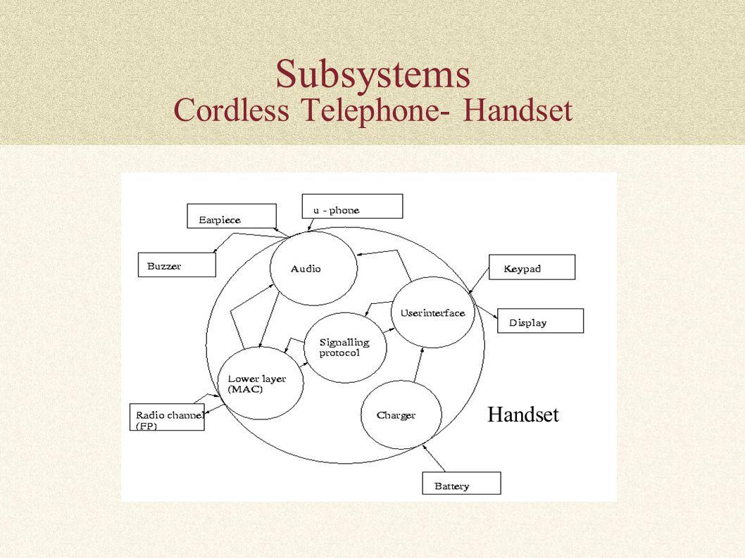 Subsystems Cordless Telephone- Handset Handset