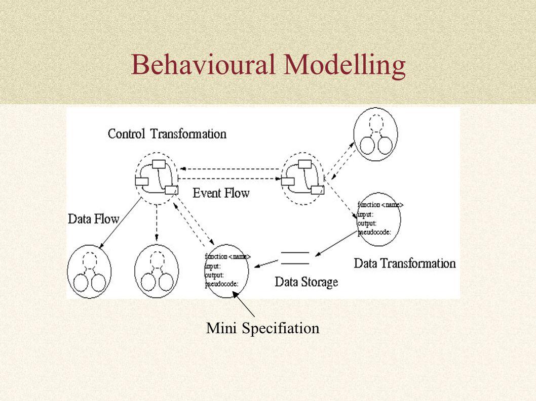Behavioural Modelling Mini Specifiation