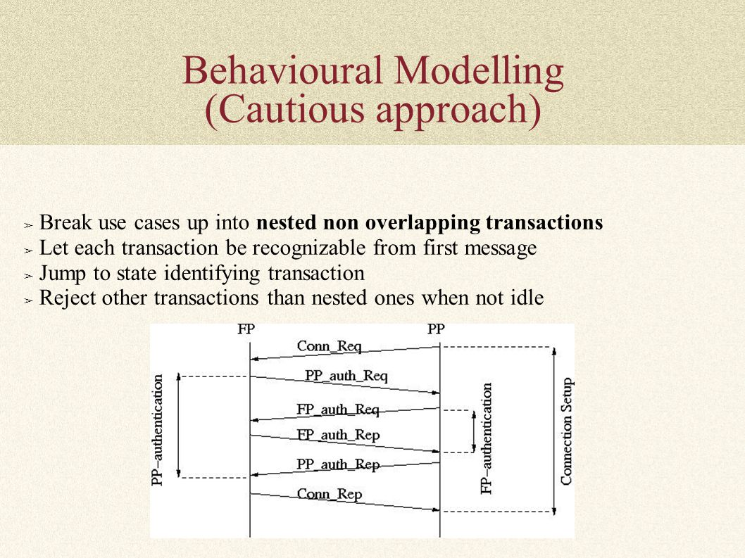 Behavioural Modelling (Cautious approach) ➢ Break use cases up into nested non overlapping transactions ➢ Let each transaction be recognizable from first message ➢ Jump to state identifying transaction ➢ Reject other transactions than nested ones when not idle