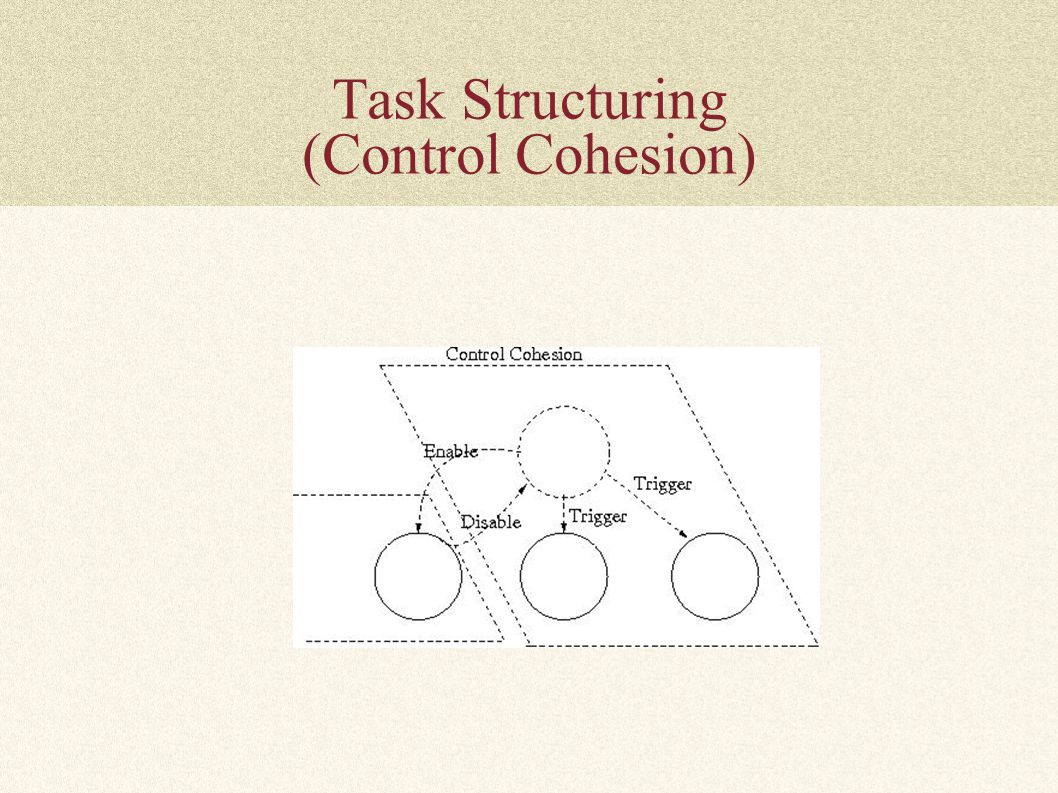 Task Structuring (Control Cohesion)
