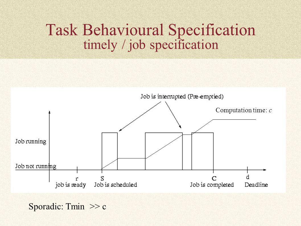 Task Behavioural Specification timely / job specification Computation time: c Sporadic: Tmin >> c
