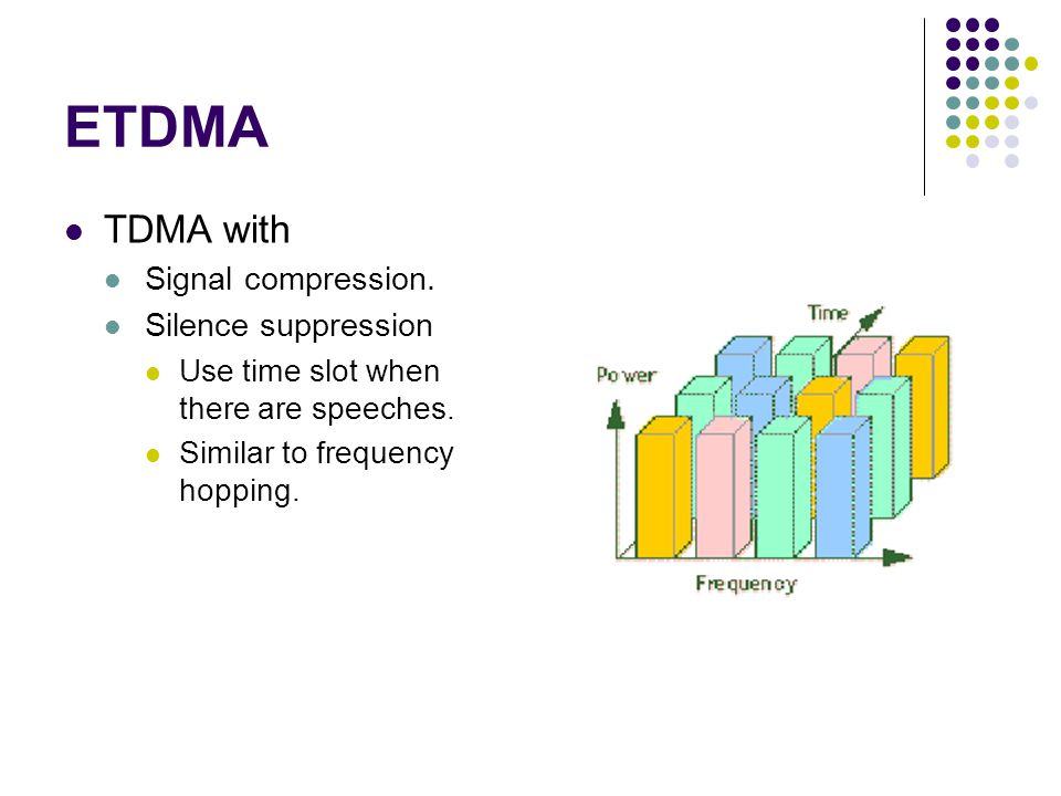 ETDMA TDMA with Signal compression. Silence suppression Use time slot when there are speeches.