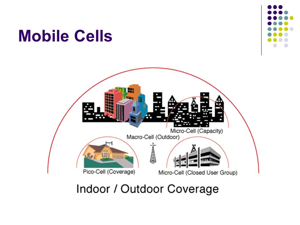 Mobile Cells