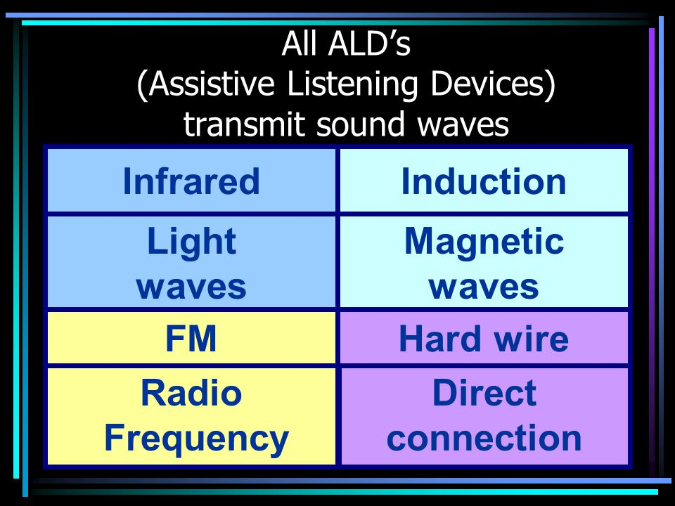 All ALD's (Assistive Listening Devices) transmit sound waves Infrared FM Induction Hard wire Light waves Magnetic waves Radio Frequency Direct connection