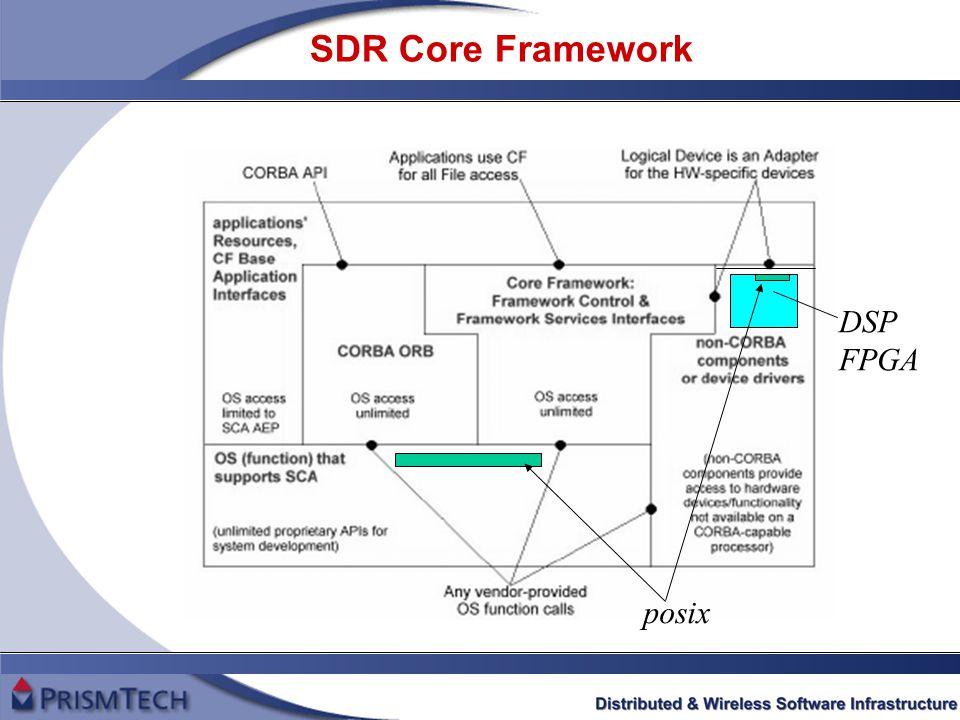 SDR Core Framework posix DSP FPGA