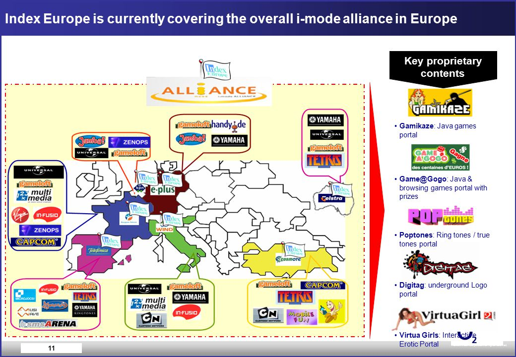 ©2004 Index Corporation. All rights reserved. 11 Index Europe is currently covering the overall i-mode alliance in Europe Key proprietary contents Gam