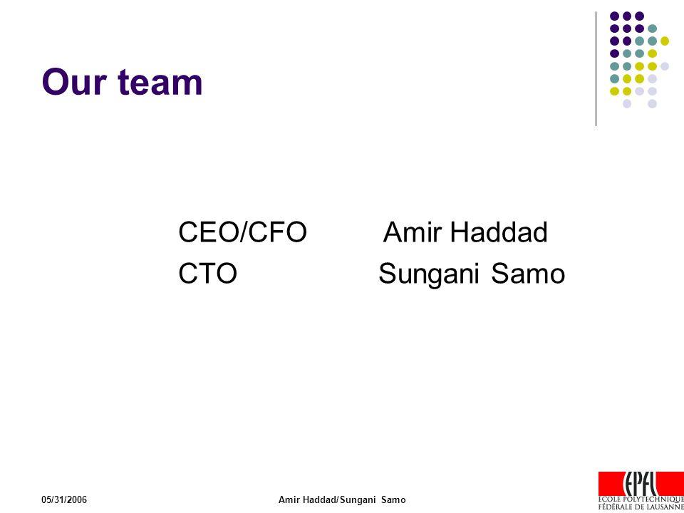 05/31/2006Amir Haddad/Sungani Samo Our team CEO/CFOAmir Haddad CTO Sungani Samo