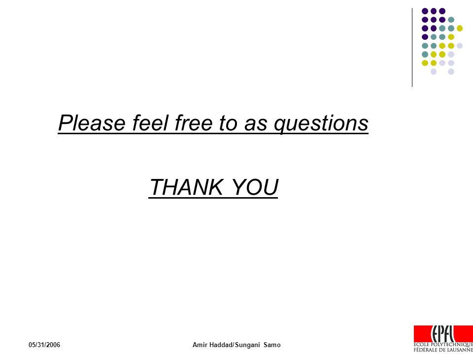 05/31/2006Amir Haddad/Sungani Samo Please feel free to as questions THANK YOU