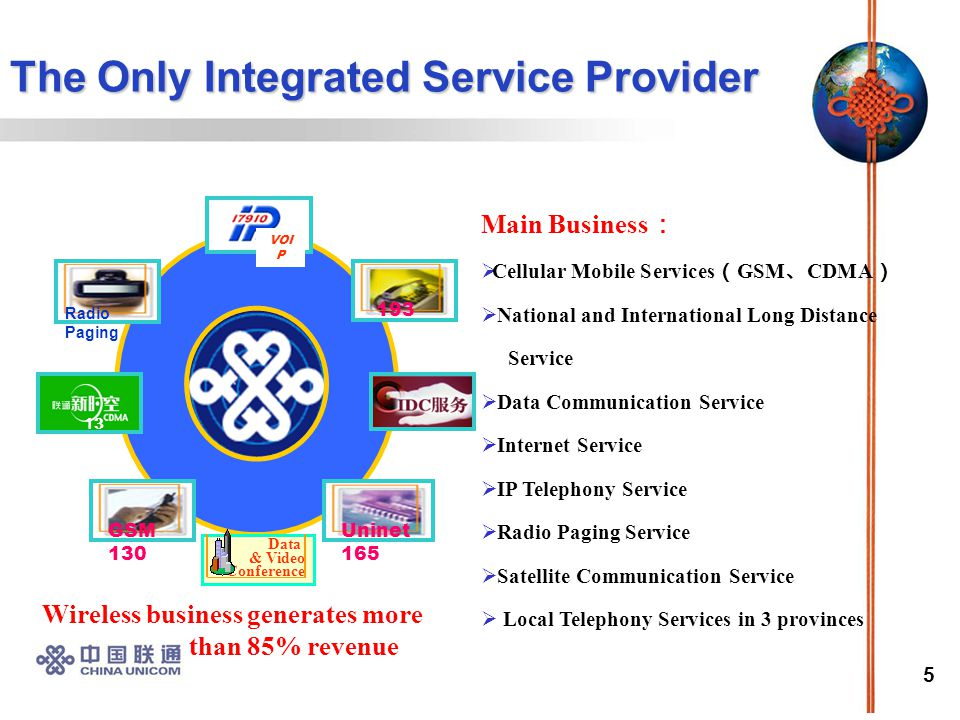5 The Only Integrated Service Provider Main Business :  Cellular Mobile Services ( GSM 、 CDMA )  National and International Long Distance Service  Data Communication Service  Internet Service  IP Telephony Service  Radio Paging Service  Satellite Communication Service  Local Telephony Services in 3 provinces GSM 130 193 Uninet 165 13 3 VOI P Radio Paging Data & Video Conference Wireless business generates more than 85% revenue