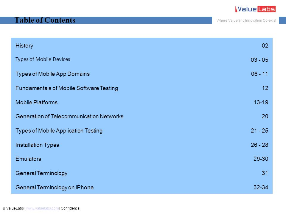 Where Value and Innovation Co-exist © ValueLabs | www.valuelabs.com | Confidentialwww.valuelabs.com Table of Contents History02 Types of Mobile Devices 03 - 05 Types of Mobile App Domains06 - 11 Fundamentals of Mobile Software Testing12 Mobile Platforms13-19 Generation of Telecommunication Networks20 Types of Mobile Application Testing21 - 25 Installation Types26 - 28 Emulators29-30 General Terminology31 General Terminology on iPhone32-34