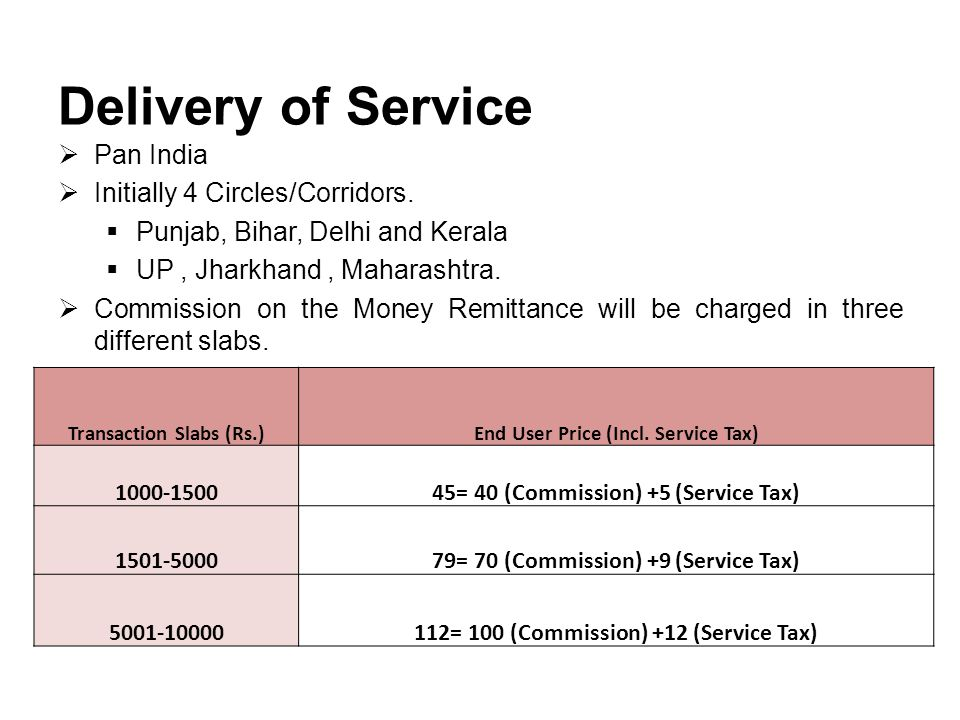 Delivery of Service  Pan India  Initially 4 Circles/Corridors.