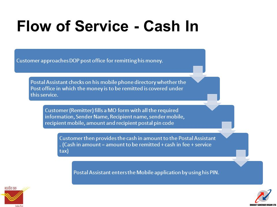 Flow of Service - Cash In Customer approaches DOP post office for remitting his money.