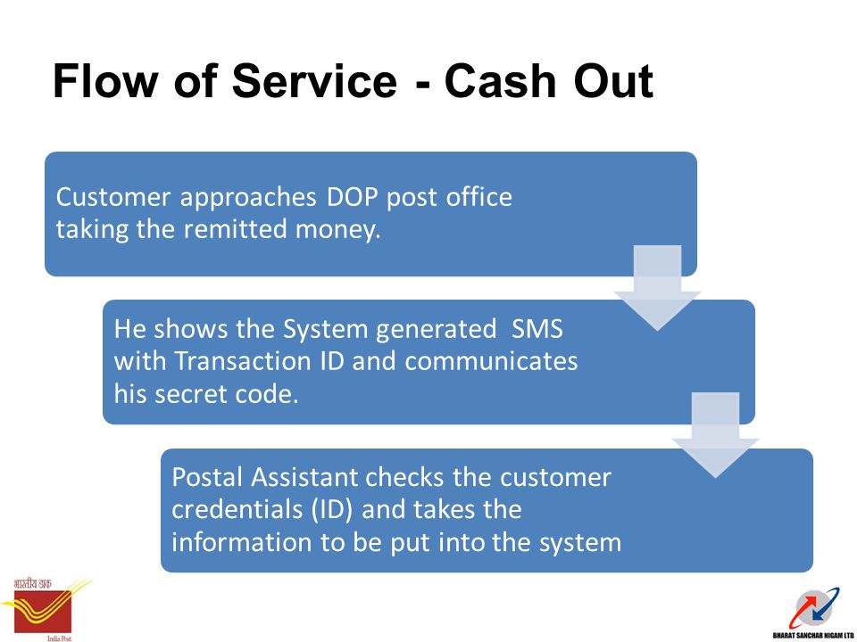 Flow of Service - Cash Out Customer approaches DOP post office taking the remitted money.