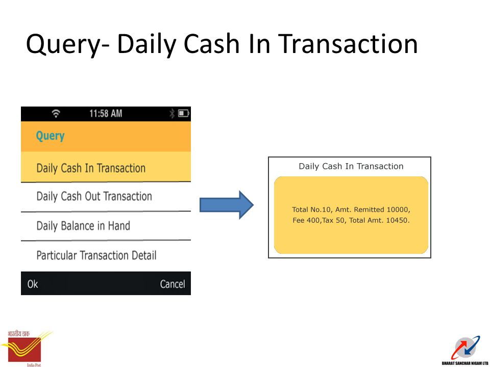 Query- Daily Cash In Transaction