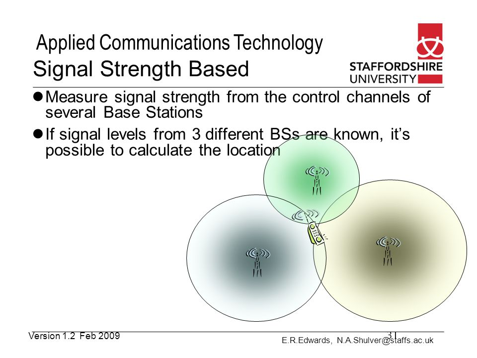 E.R.Edwards, N.A.Shulver@staffs.ac.uk Applied Communications Technology Signal Strength Based Measure signal strength from the control channels of sev