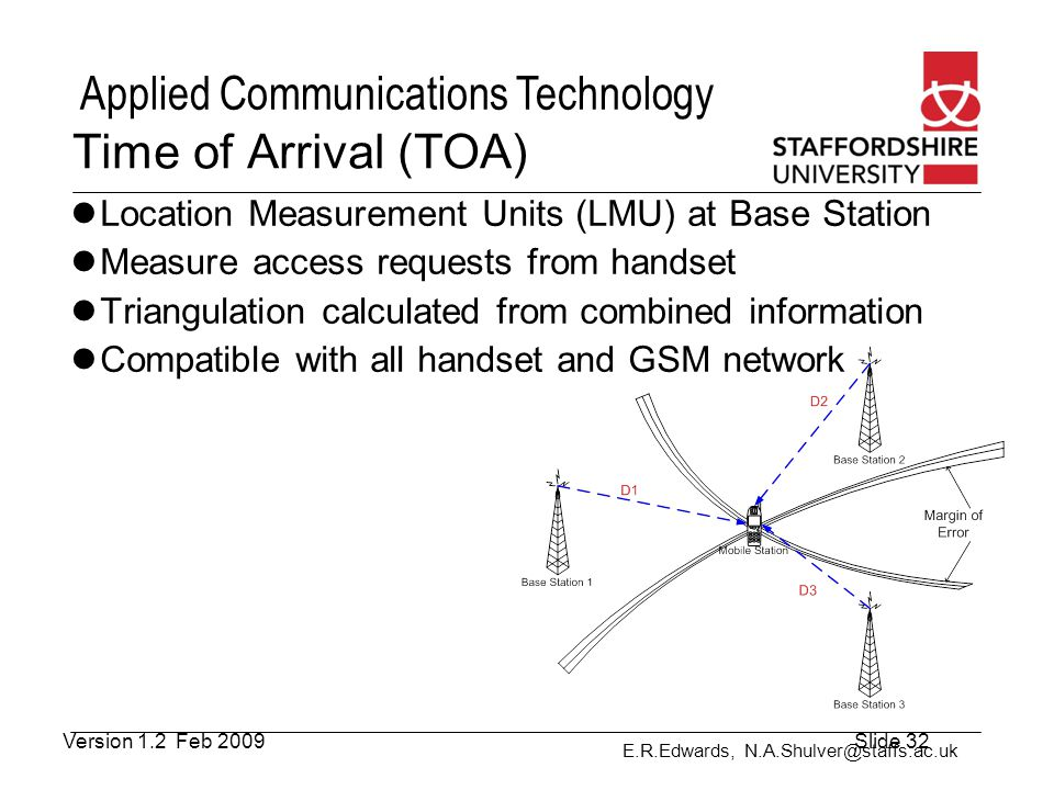 E.R.Edwards, N.A.Shulver@staffs.ac.uk Applied Communications Technology Time of Arrival (TOA) Location Measurement Units (LMU) at Base Station Measure