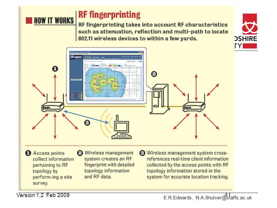 E.R.Edwards, N.A.Shulver@staffs.ac.uk Applied Communications Technology RF Fingerprint Based 41Version 1.2 Feb 2009