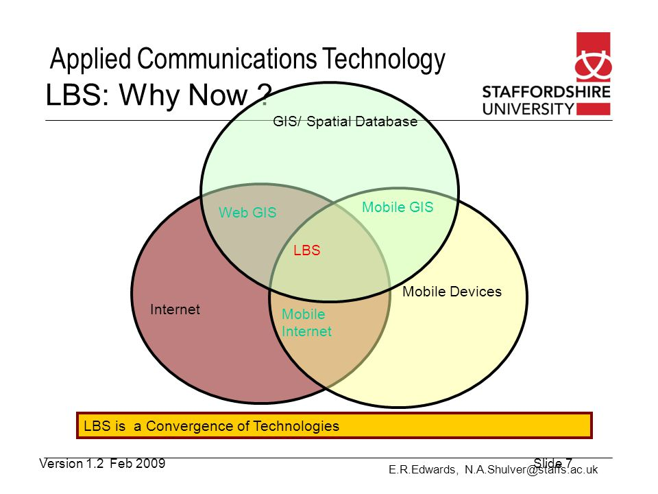E.R.Edwards, N.A.Shulver@staffs.ac.uk Applied Communications Technology LBS Applications Version 1.2 Feb 2009Slide 8