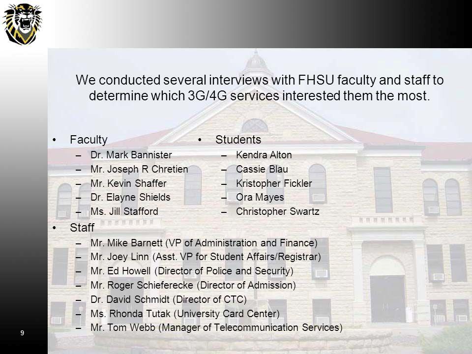 Faculty –Dr. Mark Bannister –Mr. Joseph R Chretien –Mr. Kevin Shaffer –Dr. Elayne Shields –Ms. Jill Stafford Staff –Mr. Mike Barnett (VP of Administra