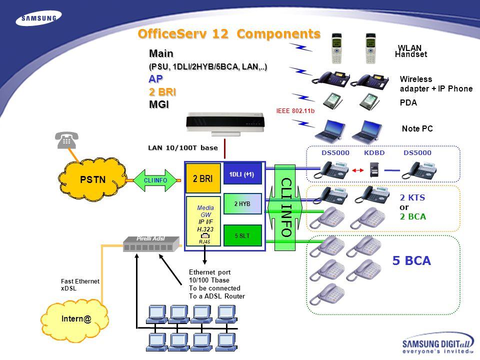 CLI INFO 1DLI (+1) 5 SLT 2 HYB LAN 10/100T base WLAN Handset Wireless adapter + IP Phone PDA Note PC 5 BCA 2 KTS or 2 BCA IEEE 802.11b DS5000 KDBD DS5000 Media GW IP I/F H.323 RJ45 Ethernet port 10/100 Tbase To be connected To a ADSL Router Fast Ethernet xDSL Pirelli Adsl Intern@ 2 BRI PSTN CLI INFO Main (PSU, 1DLI/2HYB/5BCA, LAN,..) (PSU, 1DLI/2HYB/5BCA, LAN,..) AP AP 2 BRI 2 BRI MGI MGI OfficeServ 12 Components