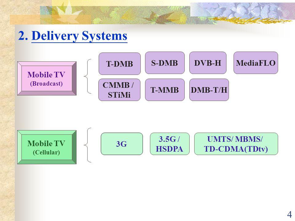 4 2. Delivery Systems Mobile TV (Broadcast) T-DMB S-DMBDVB-HMediaFLO CMMB / STiMi T-MMBDMB-T/H Mobile TV (Cellular) 3G 3.5G / HSDPA UMTS/ MBMS/ TD-CDM
