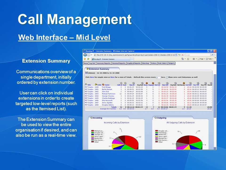 Call Management Web Interface – Mid Level Extension Summary Communications overview of a single department, initially ordered by extension number.