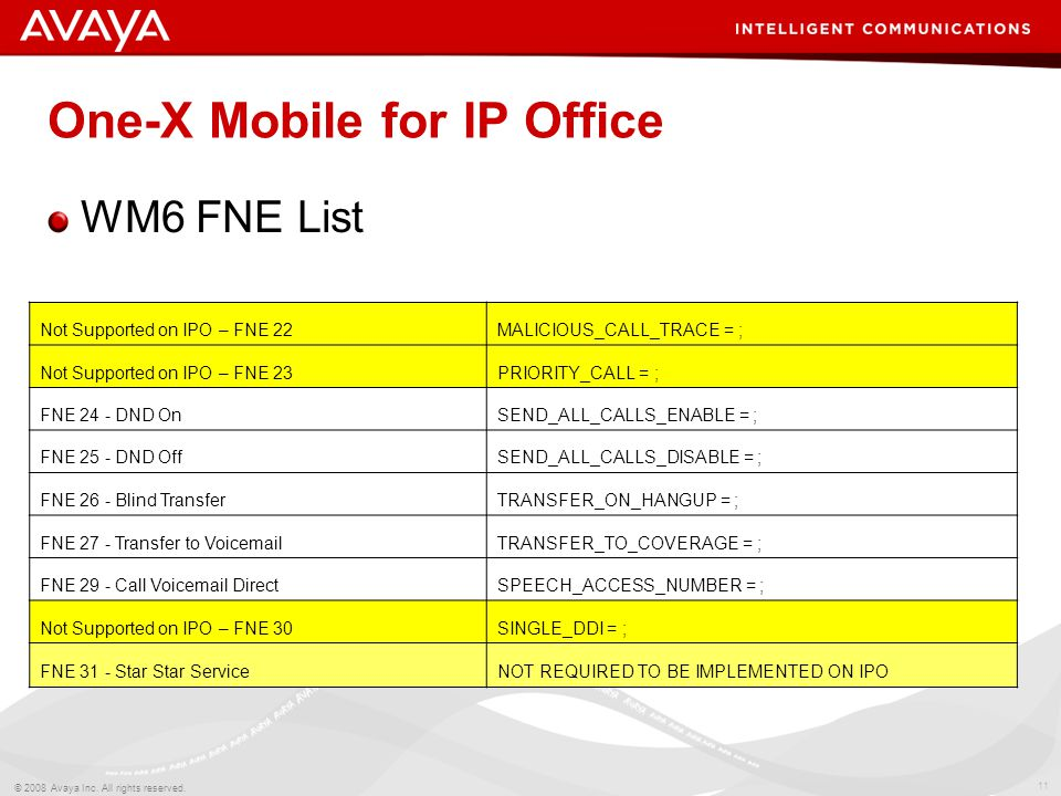 11 © 2008 Avaya Inc. All rights reserved. One-X Mobile for IP Office WM6 FNE List Not Supported on IPO – FNE 22MALICIOUS_CALL_TRACE = ; Not Supported