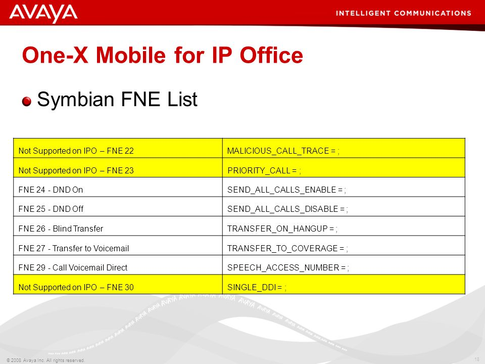 18 © 2008 Avaya Inc. All rights reserved. One-X Mobile for IP Office Symbian FNE List Not Supported on IPO – FNE 22MALICIOUS_CALL_TRACE = ; Not Suppor