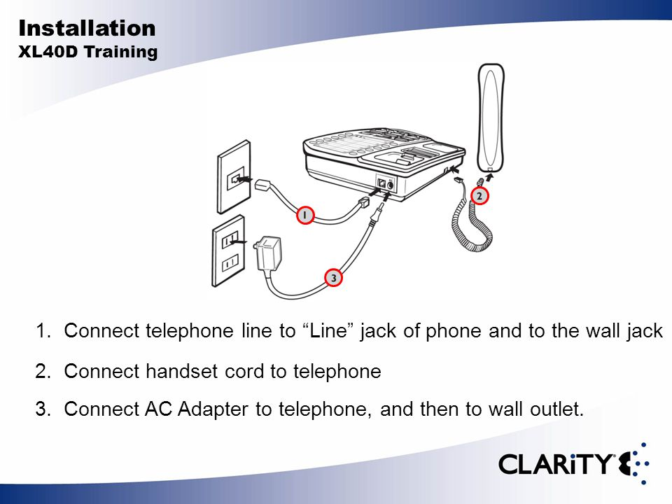 1. Connect telephone line to Line jack of phone and to the wall jack 2.