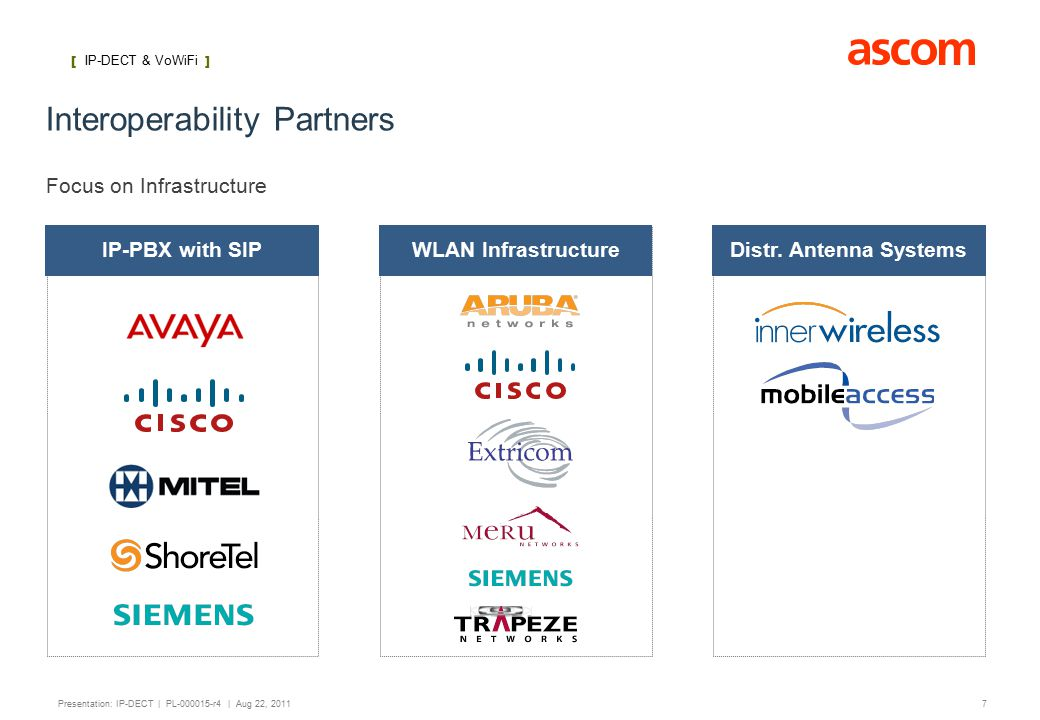 [ IP-DECT ] 7 Presentation: IP-DECT | PL-000015-r4 | Aug 22, 2011 Interoperability Partners Focus on Infrastructure [ IP-DECT & VoWiFi ] Distr.