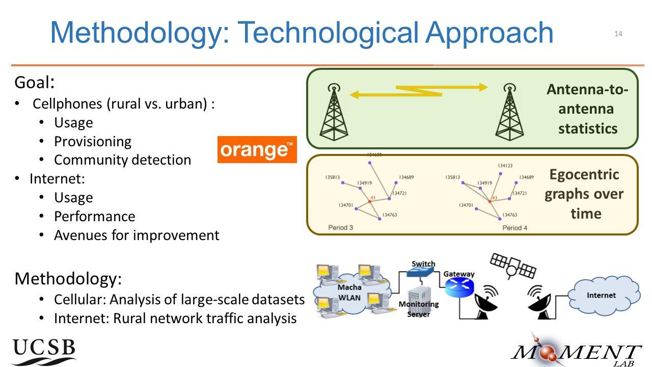 Methodology: Technological Approach Goal : Cellphones (rural vs.