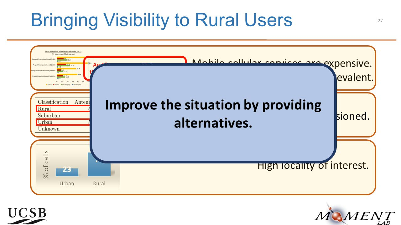 Bringing Visibility to Rural Users Mobile cellular services are expensive.