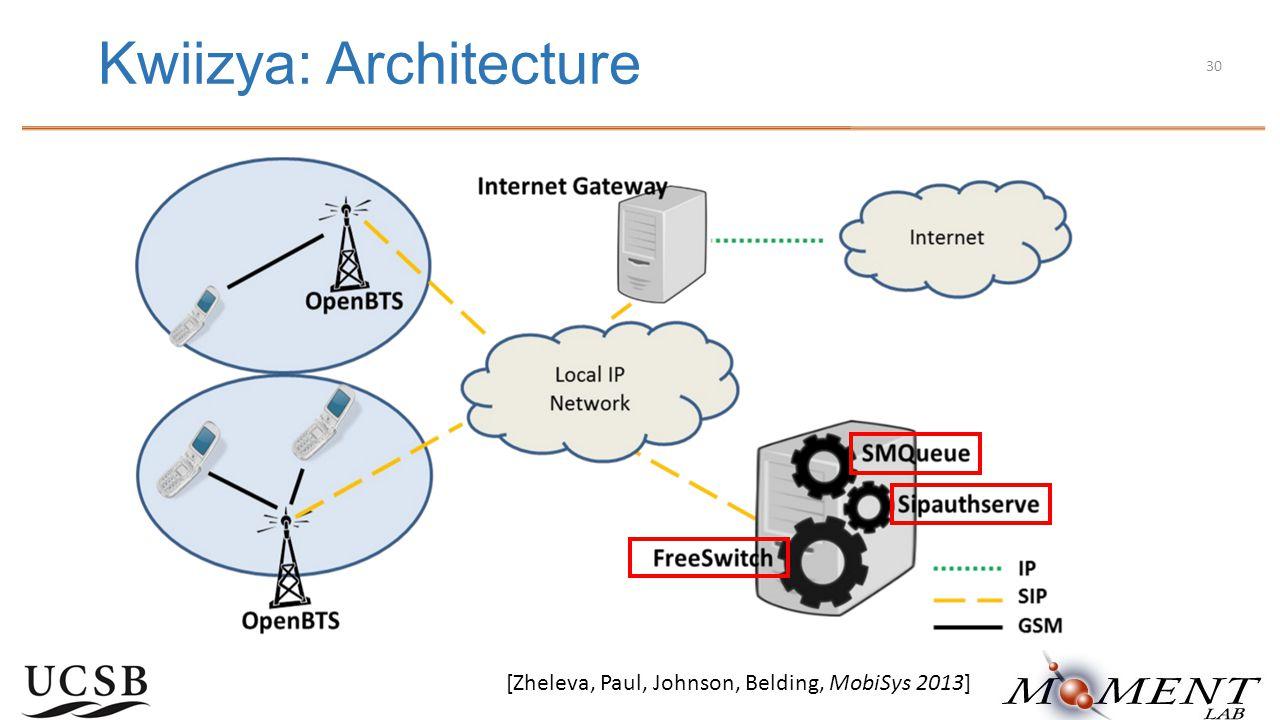 Kwiizya: Architecture [Zheleva, Paul, Johnson, Belding, MobiSys 2013] 30