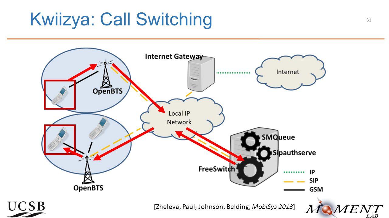 Kwiizya: Call Switching [Zheleva, Paul, Johnson, Belding, MobiSys 2013] 31
