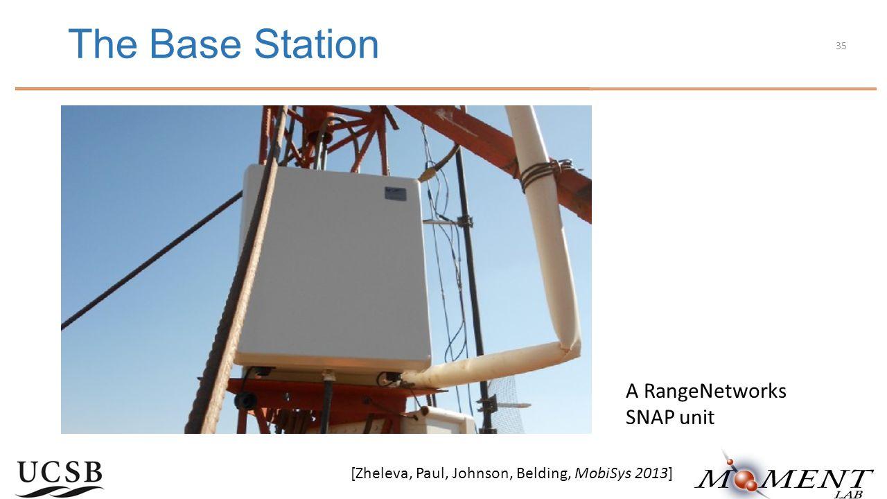 The Base Station A RangeNetworks SNAP unit [Zheleva, Paul, Johnson, Belding, MobiSys 2013] 35