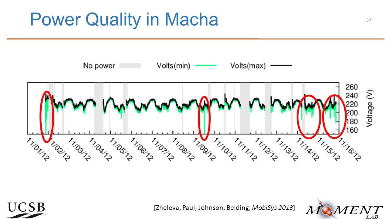 Power Quality in Macha [Zheleva, Paul, Johnson, Belding, MobiSys 2013] 37