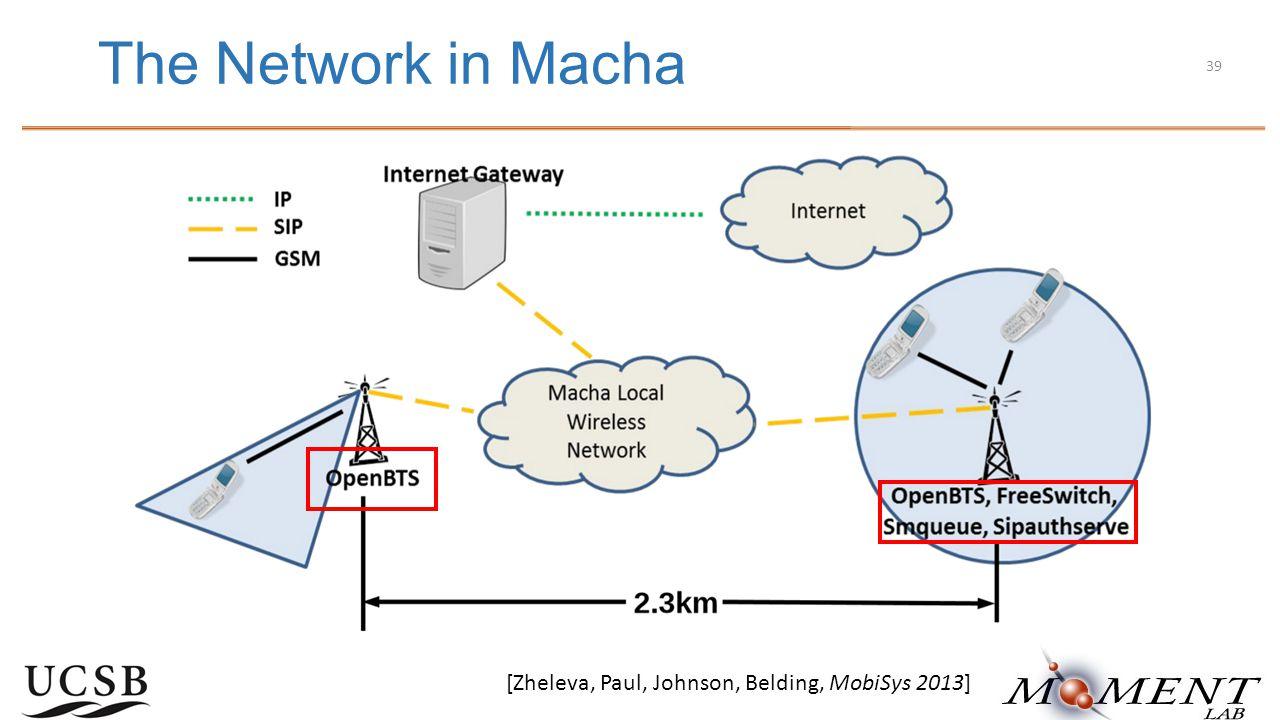 The Network in Macha [Zheleva, Paul, Johnson, Belding, MobiSys 2013] 39