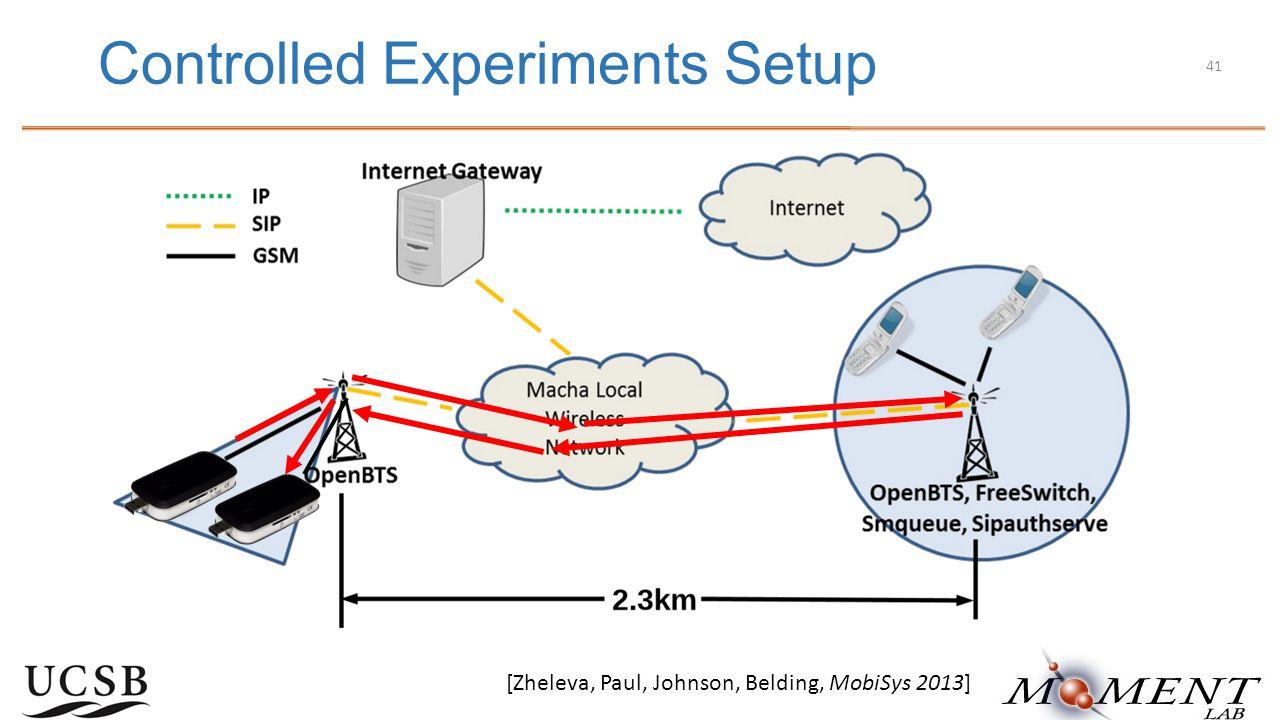 Controlled Experiments Setup [Zheleva, Paul, Johnson, Belding, MobiSys 2013] 41