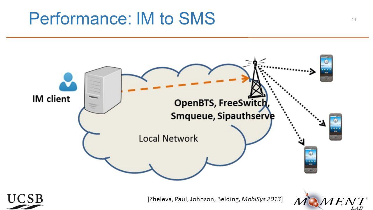 Performance: IM to SMS [Zheleva, Paul, Johnson, Belding, MobiSys 2013] 44