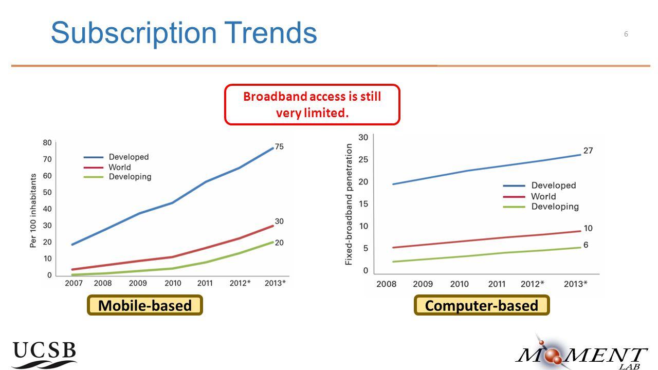 Subscription Trends Computer-basedMobile-based Broadband 6 Broadband access is still very limited.